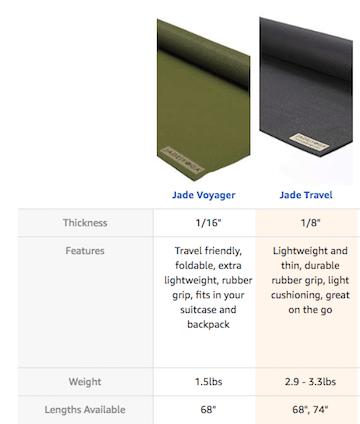 Comparison between Jade Voyager and Jade Travel mat