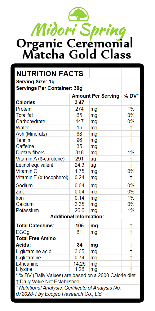 Midori spring matcha nutrition facts