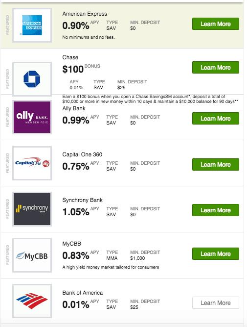travel rewards credit card comparison