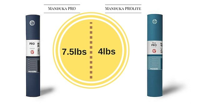Manduka-yoga-mat-weight-comparison